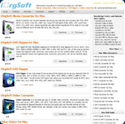 iOrgSoft iPhone Video Converter